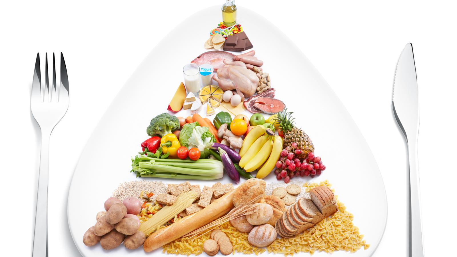 Tháp dinh dưỡng cân đối hàng ngày